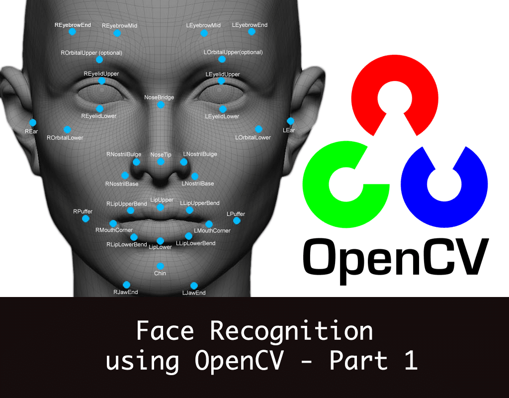 Face Recognition using OpenCV - Part 1 | pytorials com
