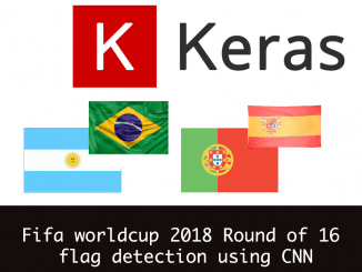 Fifa worldcup 2018 Round of 16 flag detection using CNN